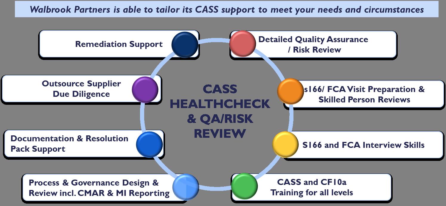 CASS Support